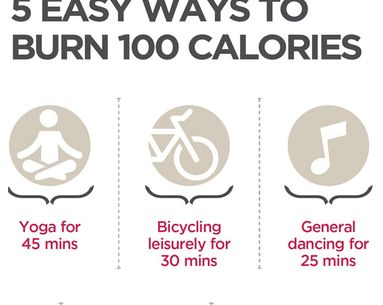 Infographic: How to Burn 100 Calories