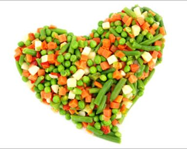 Are Vegetarians More Heart Healthy?