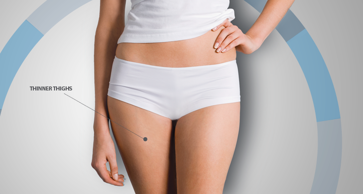 Get Your Ideal Body: Thinner Thighs