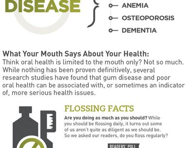 Infographic: Dangers of Poor Gum Health