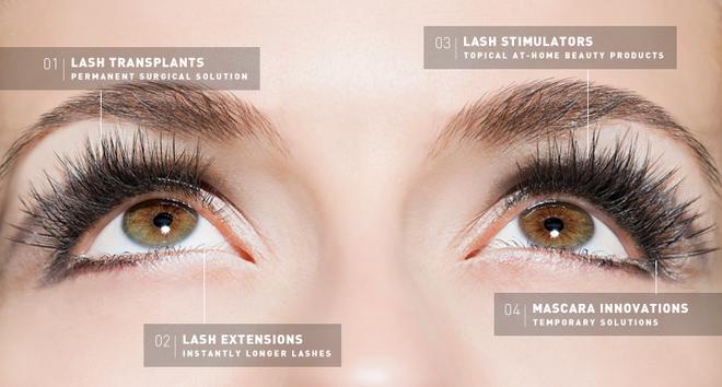 efd518746af The Best Ways to Get Longer Lashes - Sparse Eyelashes - Face ...