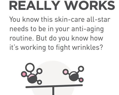 Infographic: How Retinol Really Works