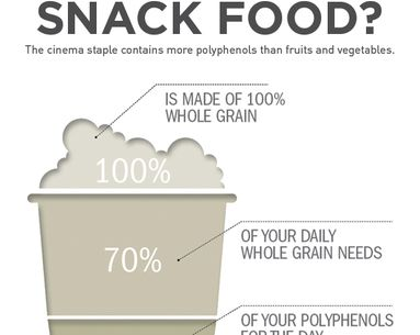 Infographic: The Perfect Snack Food?