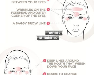 Infographic: Neurotoxins or Fillers?