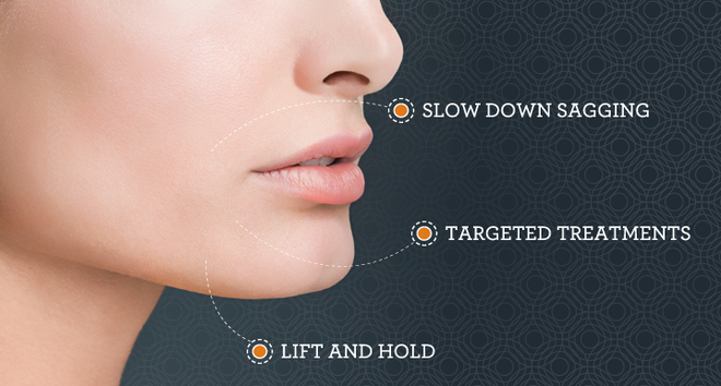 How to fix sagging jowls anti aging face dailybeauty the how to be jowl free ccuart Image collections