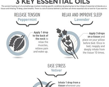 Infographic: 3 Essential Oils You Need