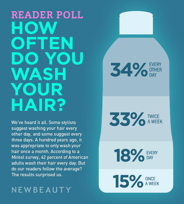 infographic how often you wash your hair dailybeauty the beauty authority newbeauty. Black Bedroom Furniture Sets. Home Design Ideas