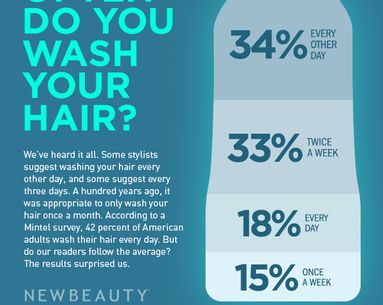 Infographic: How Often You Wash Your Hair