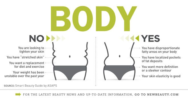 Elegant Infographic: Is Lipo For You? By NewBeauty ...